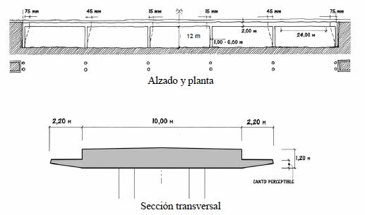 En Principia estudiamos los efectos de terremotos y vibraciones sobre puentes integrales