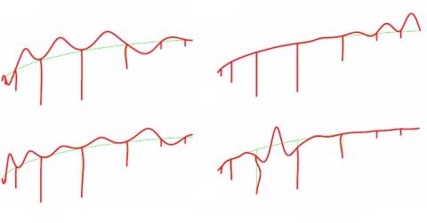Principia realiza estudios sobre el efecto del viento sobre los puentes