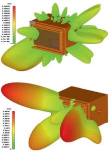 Puntos de fuga de radiación microondas