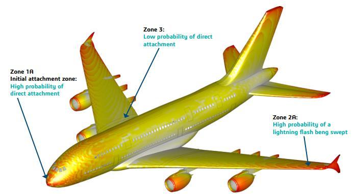 Impacto de rayos sobre aviones: simulación electromagnética