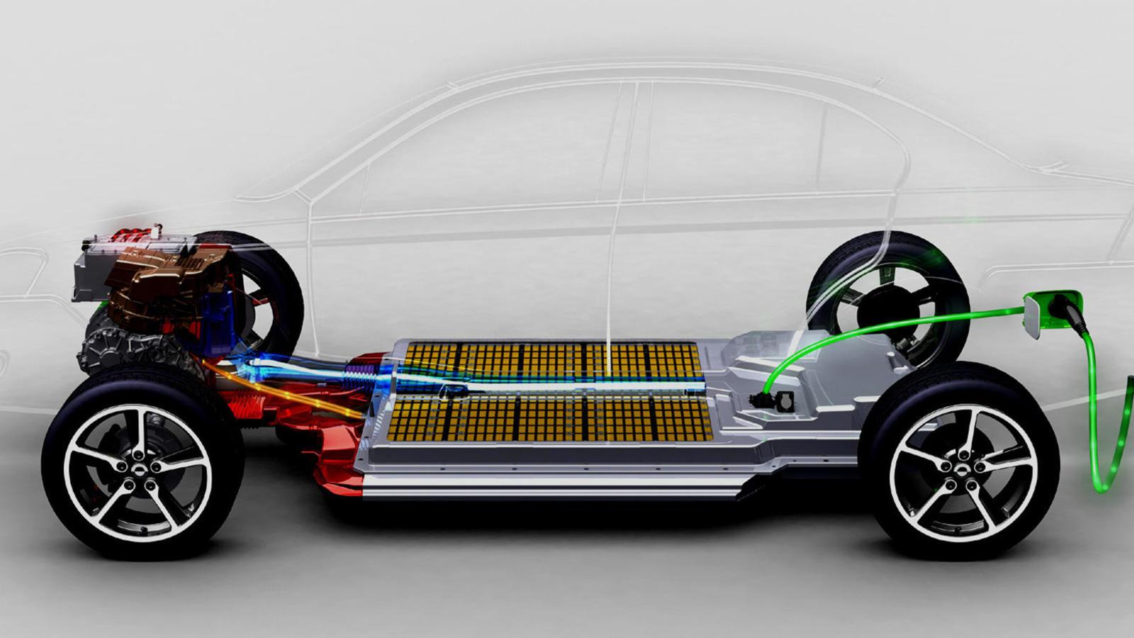 Diseño de baterías para coches eléctricos