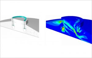 Los beneficios de la fabricación aditiva en la simulación